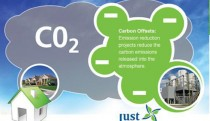 Just Energy carbon offset