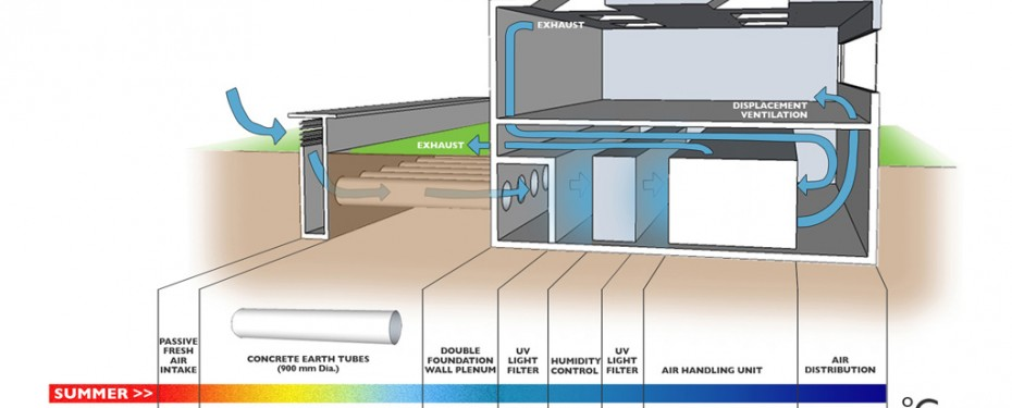 earth_tubes_infographic-930x375.jpg